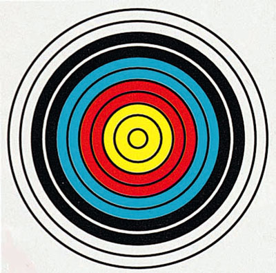 Rvack Ndscev: Archery Target Bullseye Poster Girlscantwhat